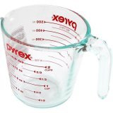 Cup Measure
